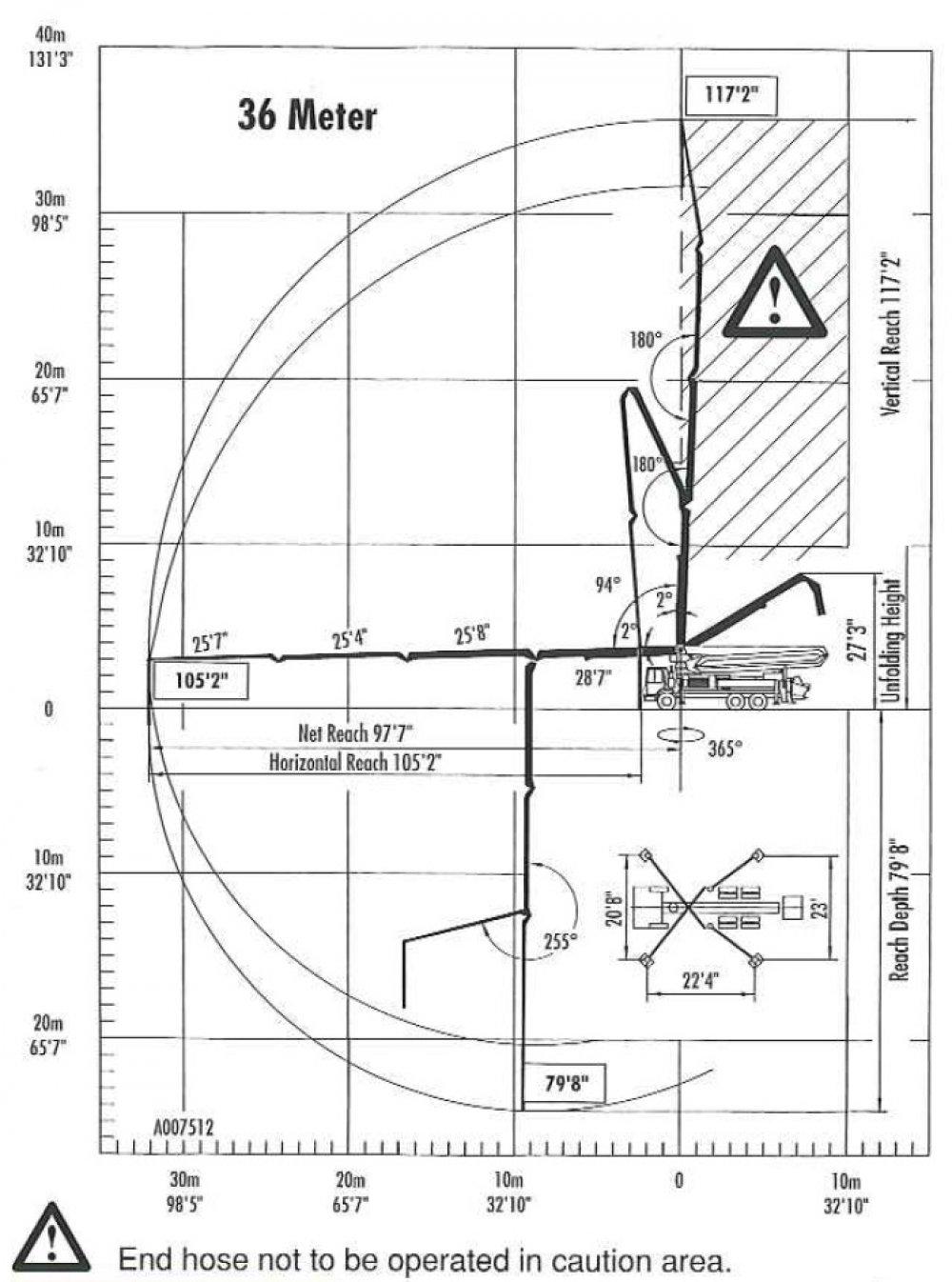 Putzmeister Wiring Diagram Pinout Diagrams Wiring Diagram