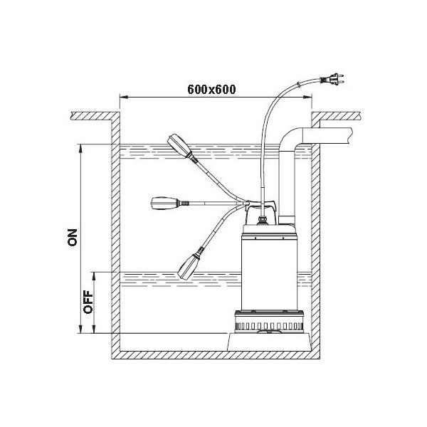 DAB FEKA submersible pump