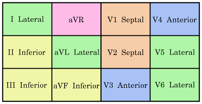 Lead-Map