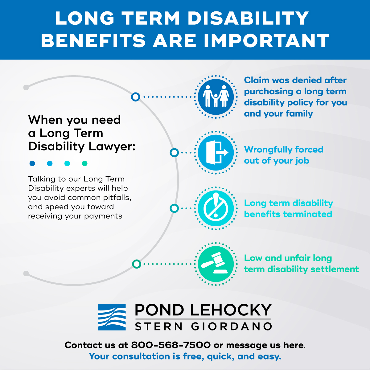 Our Long-Term Disability Experts Can Help You With Your Long-Term Disability  Matter. Fill Out The Contact Form Below For A Quick And Free Case  Evaluation.