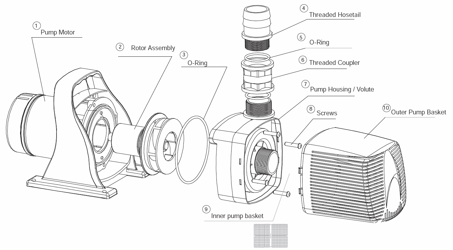 Proeco Products Sp Waterfall Pump
