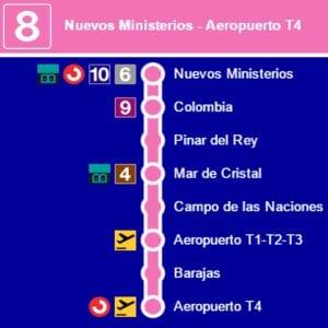 Cierre línea 8 Metro de Madrid   Nuevos Ministerios - Aeropuerto T4   26/01 al 18/04/2017   Estaciones