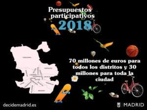 Presupuestos Participativos 2018 | ¡Imagina el Madrid que quieres! | Decide Madrid | 70 millones distritos y 30 millones ciudad