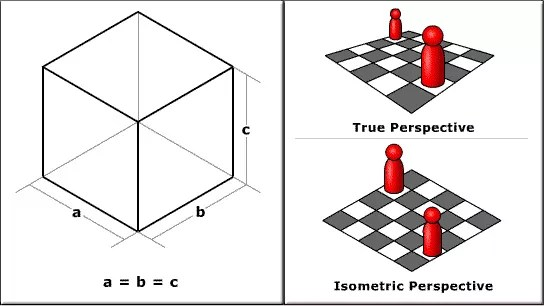 Isometric Drawing in Inkscape