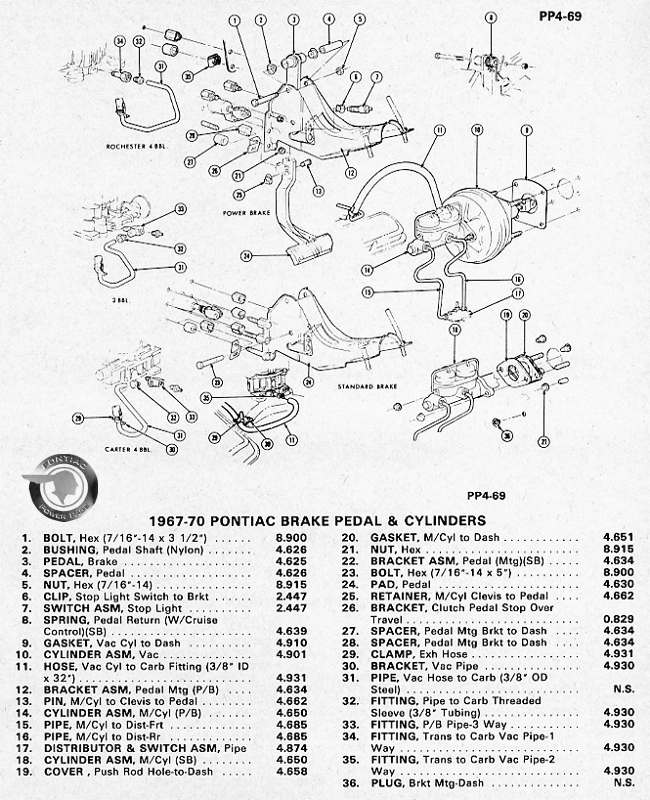 1970 Pontiac Gto Wiring Diagram Database1980 Pontiac Tran