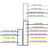99 Chevy Silverado Radio Harness Diagram | Get Free Image ...