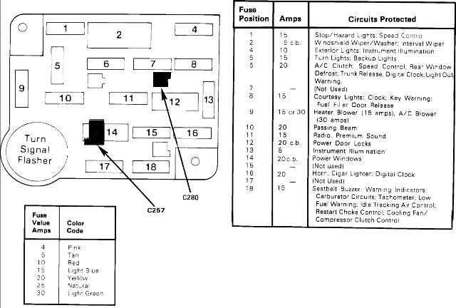 85 Fuse Panel Diagram