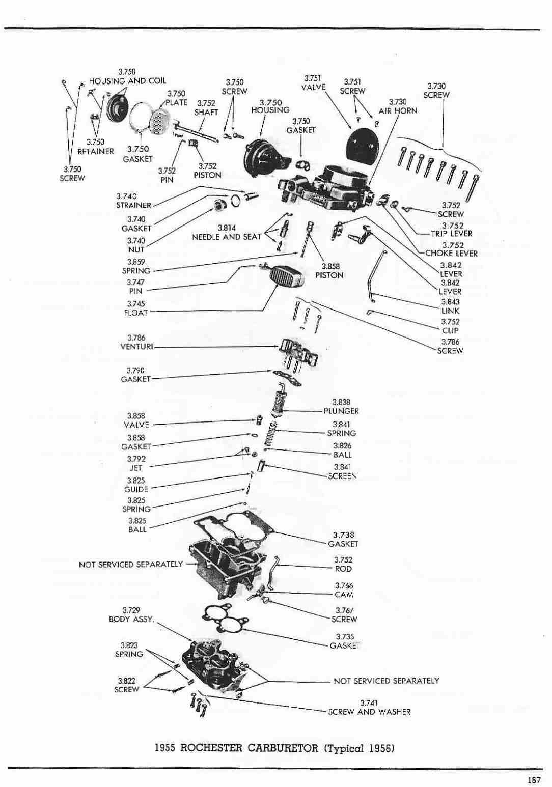 rochester 4 barrel carburetor diagram accel ignition wiring varajet get free