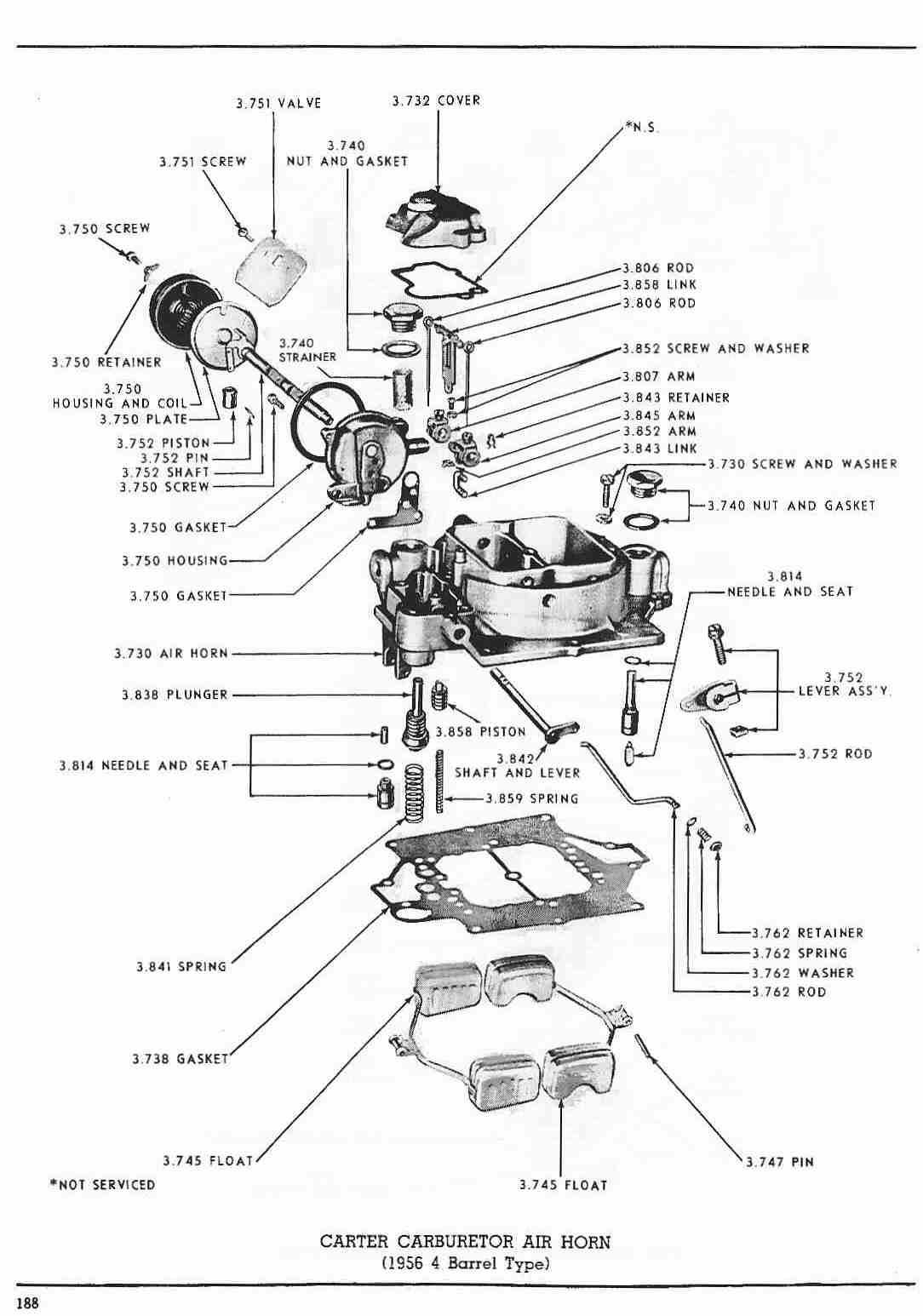 rochester 4 barrel carburetor diagram the book thief plot 2 carb free engine