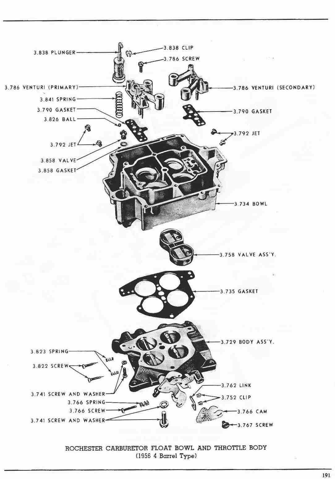 rochester 4 barrel carburetor diagram 2005 nissan altima serpentine belt pontiac 1960 master parts catalog