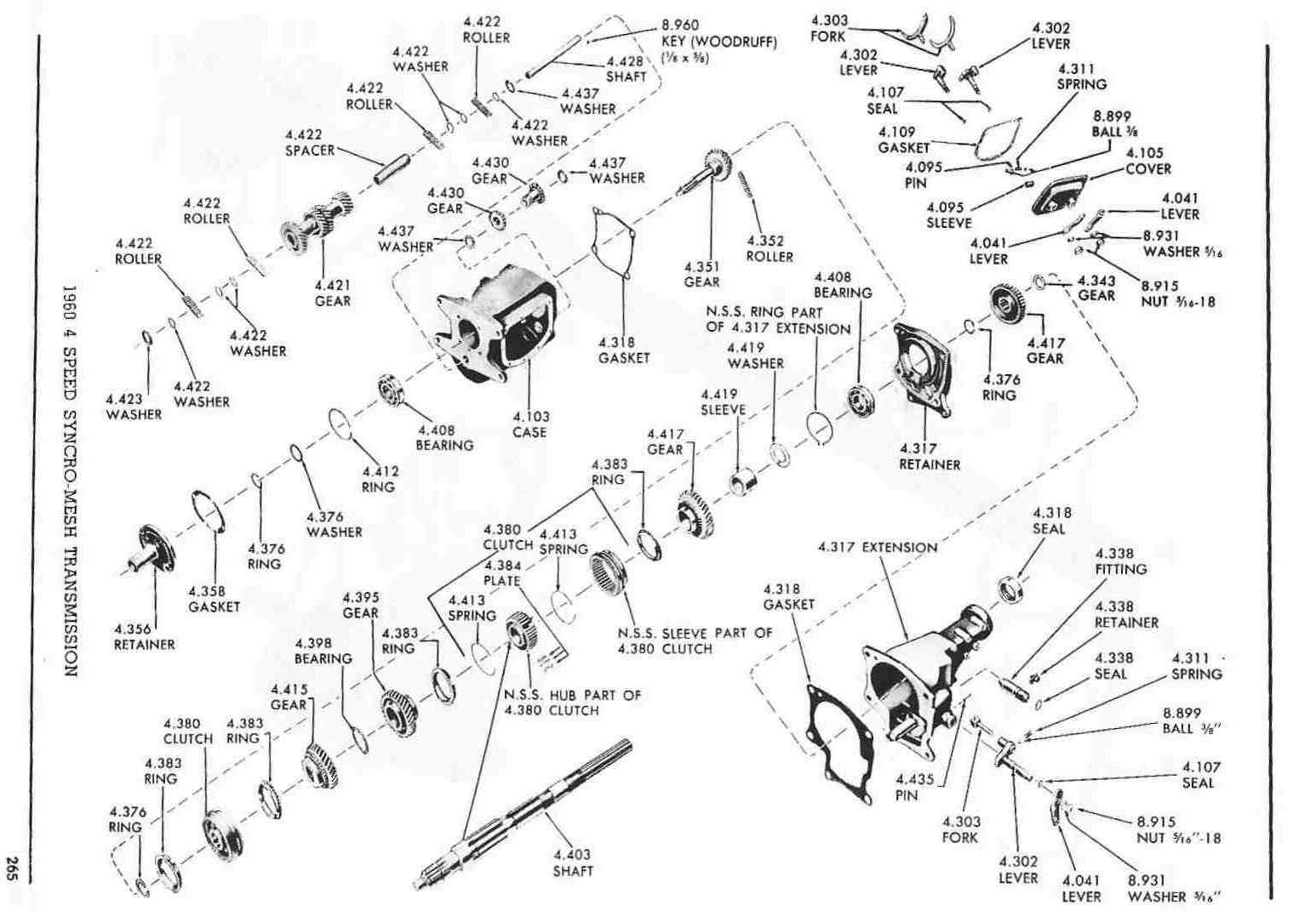 hight resolution of chevy turbo 350 transmission specs autos post chevrolet powerglide transmission 52 chevy powerglide trans leak