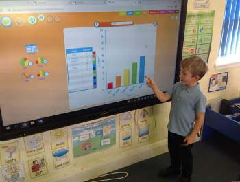 Creating and interpreting bar charts in Year 1!