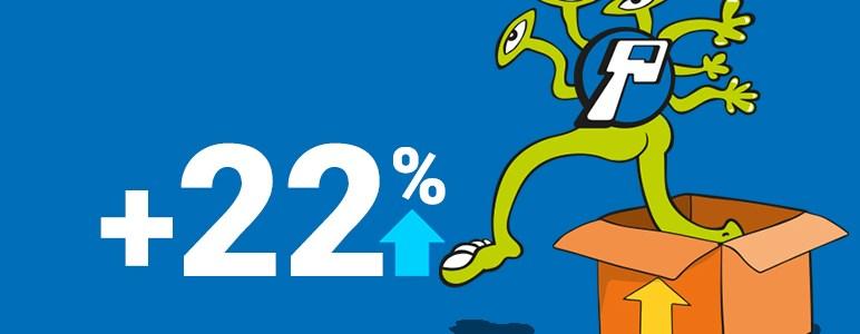 Pontodesign: aumento de 22% no faturamento.