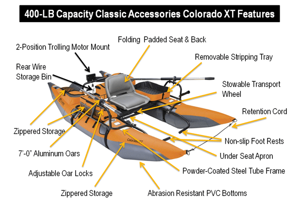 diagram of the colorado xt pontoon boat features