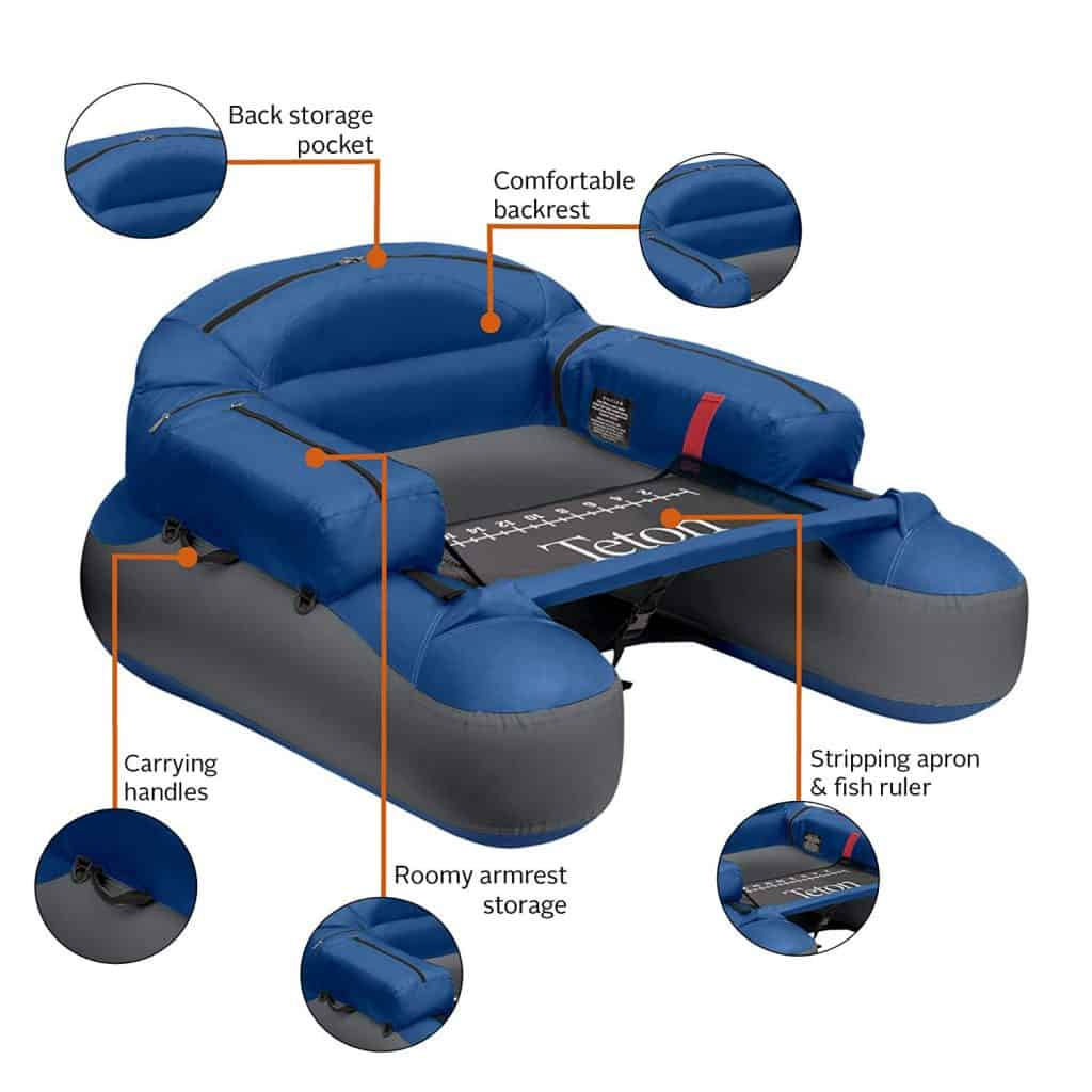 infographic of the teton float tube features