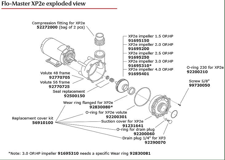 jacuzzi hot tub wiring diagram simple digital voltmeter circuit aqua-flo xp2e flo-master pump parts and list
