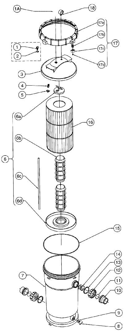 Pentair Purex DM Cartridge Filter Parts