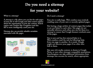 what is a Sitemap?