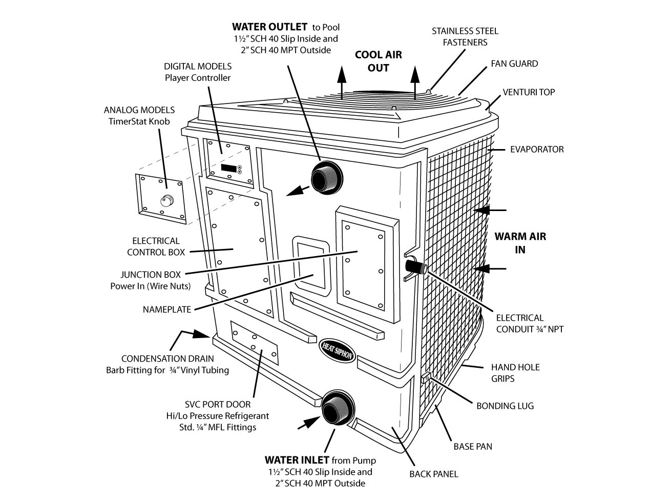 hight resolution of world pool wiring diagram wiring libraryheat siphon pool heat pumps