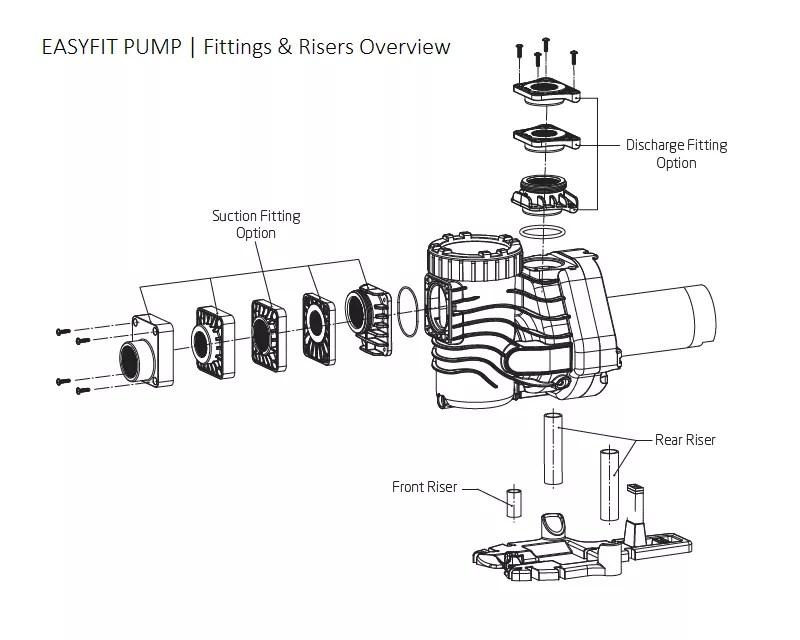 Speck EasyFit IG315 Variable Speed Pool Pump For Pool and Spa