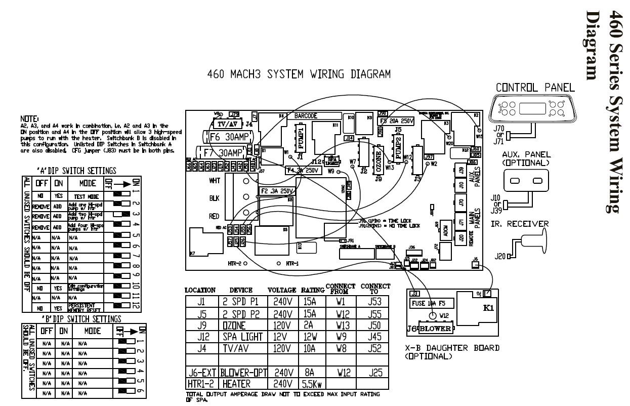 pool light wiring diagram 5 best of ground chevy alternator coleman maax 351dd spa 460 mach3 el2000 question issues