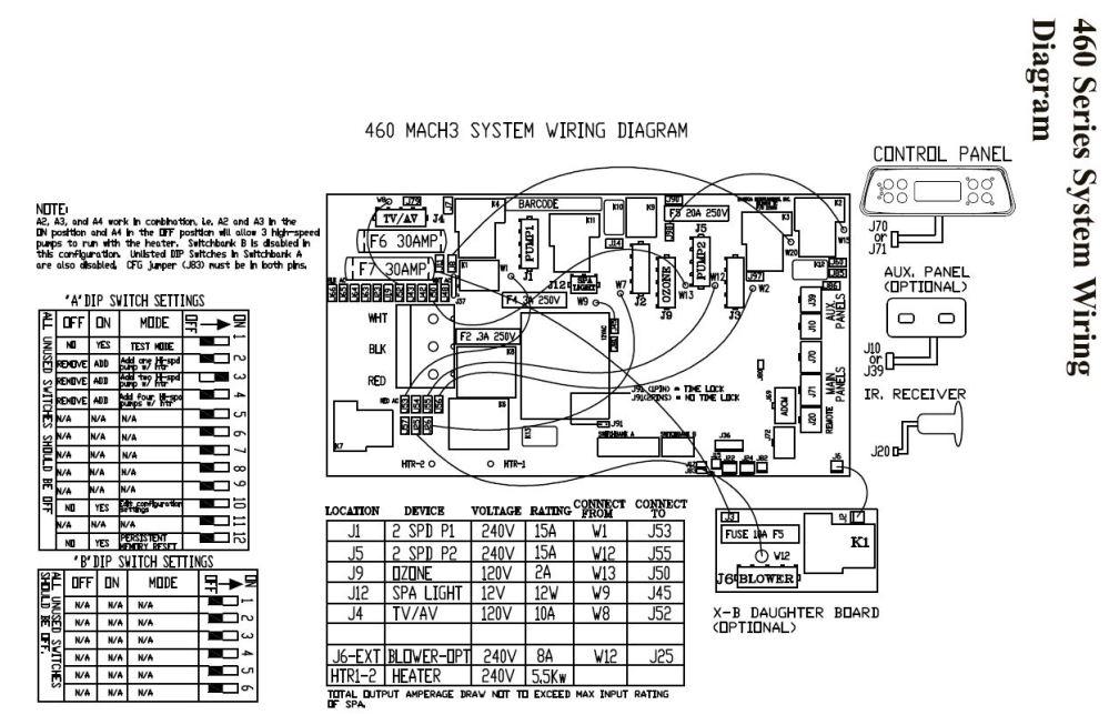 medium resolution of maax spa wiring diagram wiring diagram showmaax spa wiring diagram wiring diagram local maax spa wiring