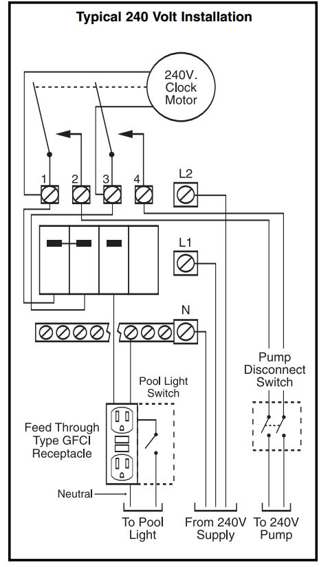 Pool Light Gfci Wiring Diagram GFCI Outlet Wiring • Wiring