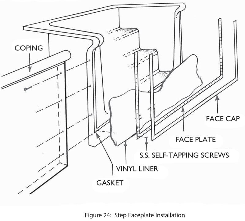 plumbing sanitary riser diagram 1949 8n ford tractor wiring new swimming pool step face plate, gasket & screws