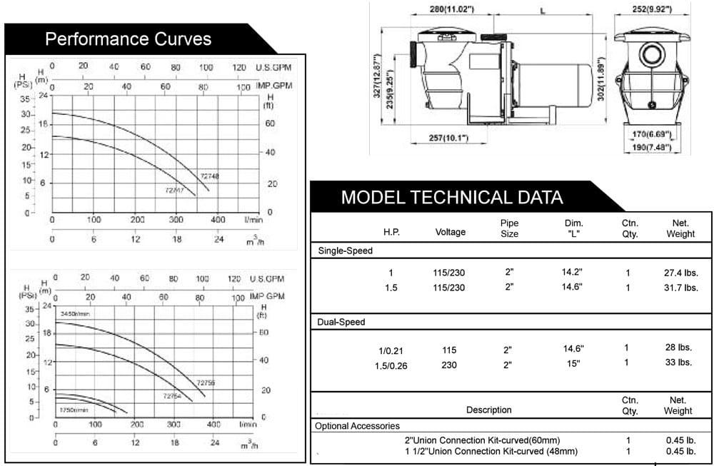 Excel Professional Grade 1.5 HP Pool Pump