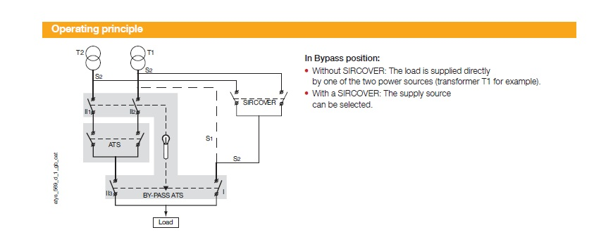 Functional Block Diagram Automatic Transfer Switch Wiring Diagram
