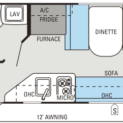 2006 Jayco Rv Wiring Diagram 7 Pin Trailer Harness Feather Slx Ultra Lite Travel