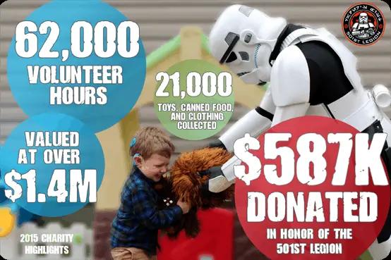 501 charity