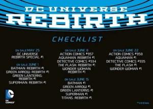 Rebirth Checklist