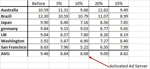 Shortpixel results