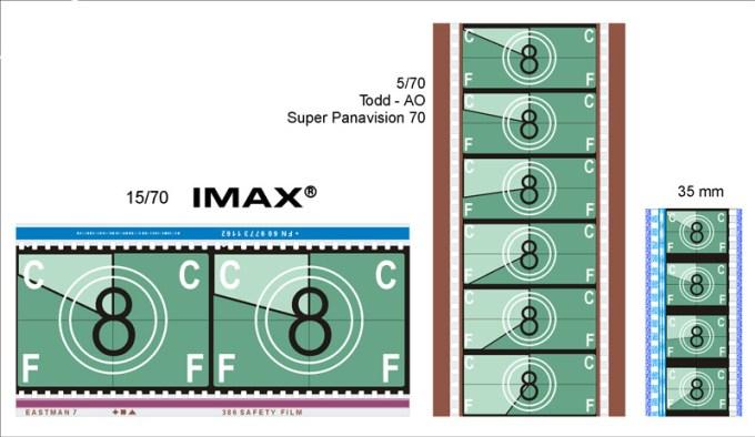Imax_format_srov_35mm_70mm