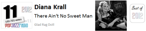 pop jazz radio best of 2012 No 11 Diana Krall There Ain't No Sweet Man