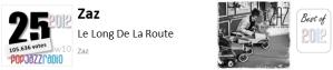 pop jazz radio best of 2012 No 25 Zaz Le Long De La Route