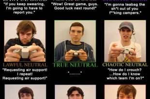 character-alignment-chart-gamers