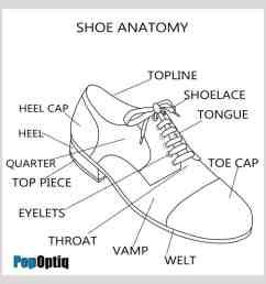 17 types of formal dress shoes for men photos dress shoe diagram diagram setting [ 1000 x 1054 Pixel ]