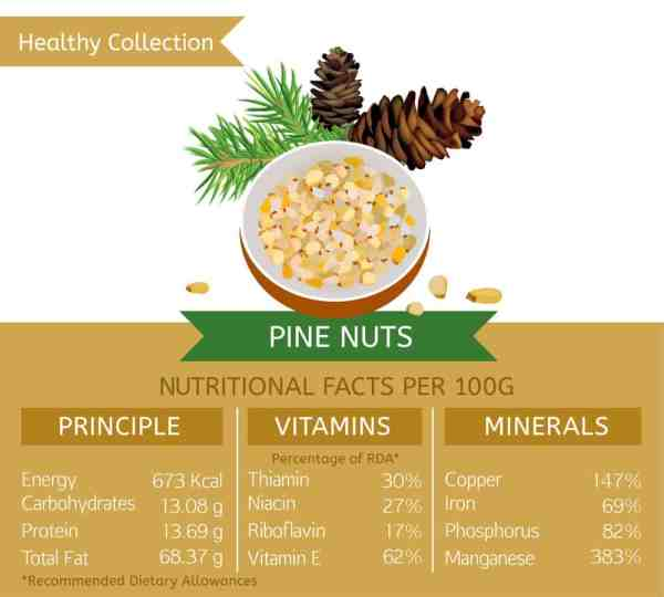 Nutrition News pecan nuts nutrition facts