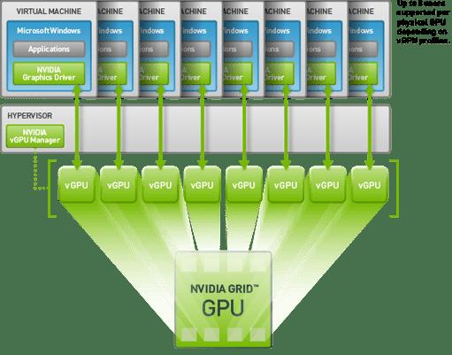 virtual-gpu-technology-en