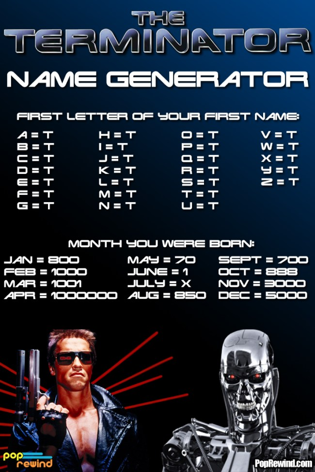 terminator-name-generator