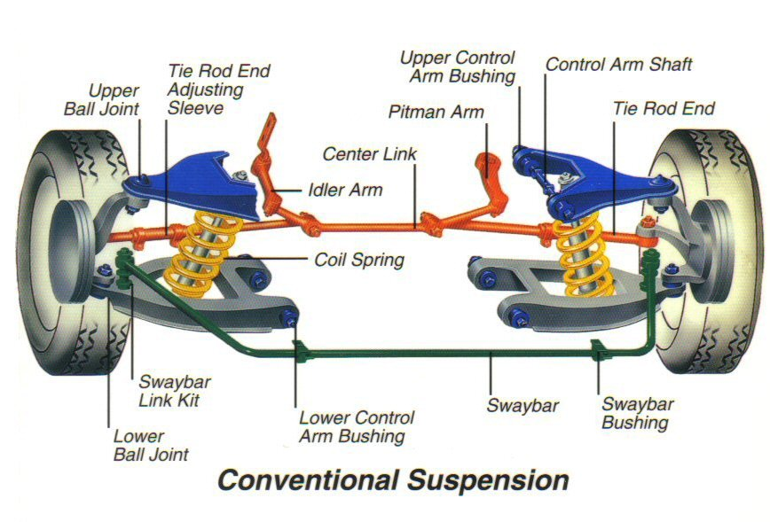 2005 nissan altima parts diagram 3 phase wiring at pop's auto electric & ac, we offer the best in shocks suspension repair
