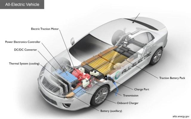 diagram of electric car parts