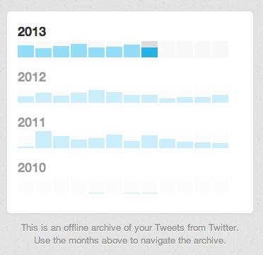 twitter_bar_chart