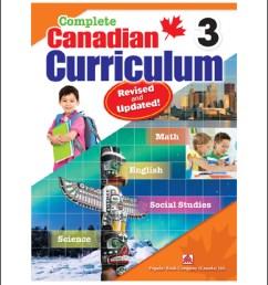 Complete Canadian Curriculum Grade 7 Pdf Free Download - DownloadMeta [ 1779 x 1617 Pixel ]