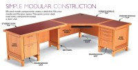 Build A Simple Wooden Desk | AndyBrauer.com