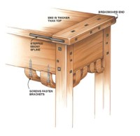 Simple Woodworking Projects For Beginners, Ground Level ...