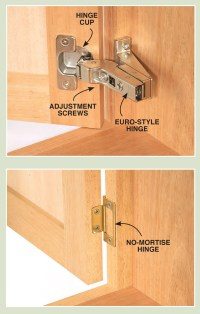 AW Extra 1/24/13 - How to Hang Inset Doors - Popular ...