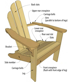 adirondack chairs blueprints ciao baby chair pdf plans how to build free download woodcraft shop – aboriginal59lyf